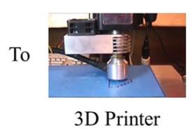 Bộ kít biến máy CNC thành máy in 3D tích hợp!